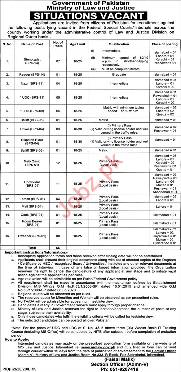 Federal Special Courts Islamabad Jobs 2020 Update